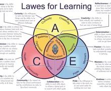 Lawesforlearning2018